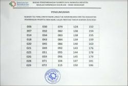 PENGUMUMAN HASIL SELEKSI CALON SISWA BARU SMK SMAK MAKASSAR TAHUN AJARAN 2019/2020 JALUR PRESTASI