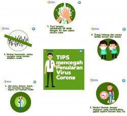 Tips Mencegah penyebaran COVID-19