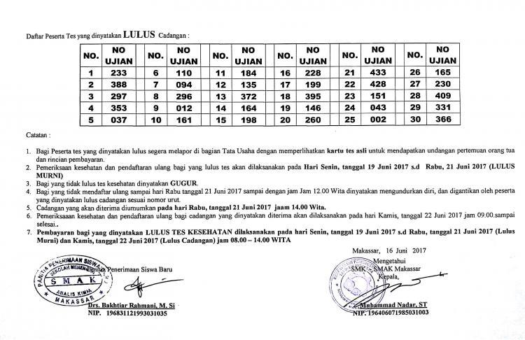 PENGUMUMAN HASIL SELEKSI CALON SISWA BARU SMK SMAK MAKASSAR TAHUN AJARAN 2017/2018