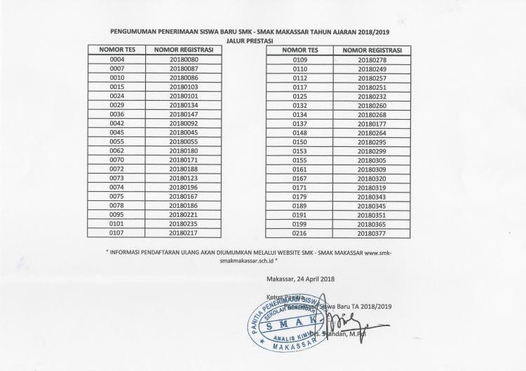 PENGUMUMAN HASIL SELEKSI CALON SISWA BARU SMK SMAK MAKASSAR TAHUN AJARAN 2018/2019